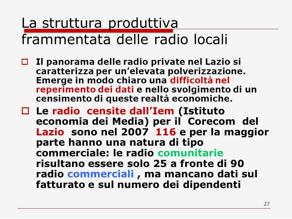 27 La struttura produttiva frammentata delle radio locali  Il panorama delle radio private nel Lazio si caratterizza per un'elevata polverizzazione.