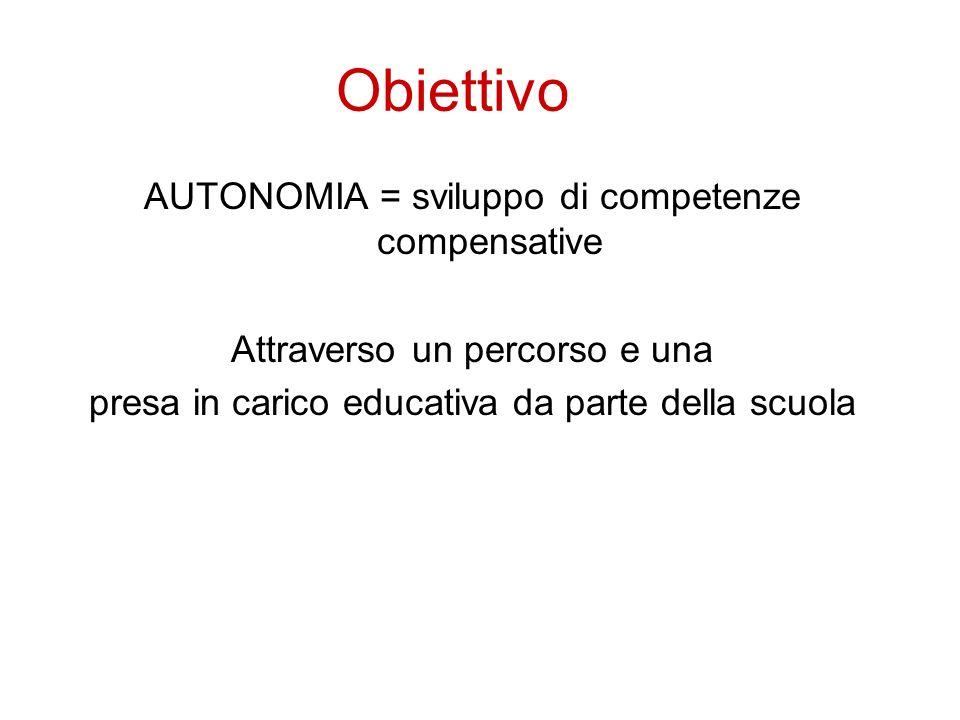 Obiettivo AUTONOMIA = sviluppo di competenze compensative Attraverso un percorso e una presa in carico educativa da parte della scuola