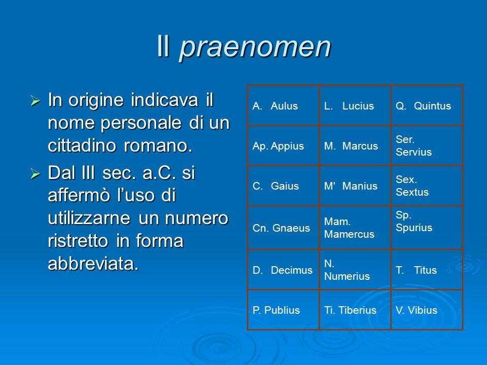 Il praenomen  In origine indicava il nome personale di un cittadino romano.  Dal III sec. a.C. si affermò l'uso di utilizzarne un numero ristretto i