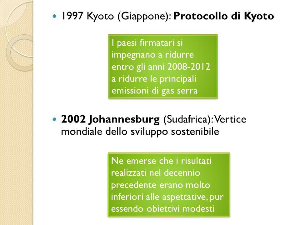 1997 Kyoto (Giappone): Protocollo di Kyoto I paesi firmatari si impegnano a ridurre entro gli anni 2008-2012 a ridurre le principali emissioni di gas