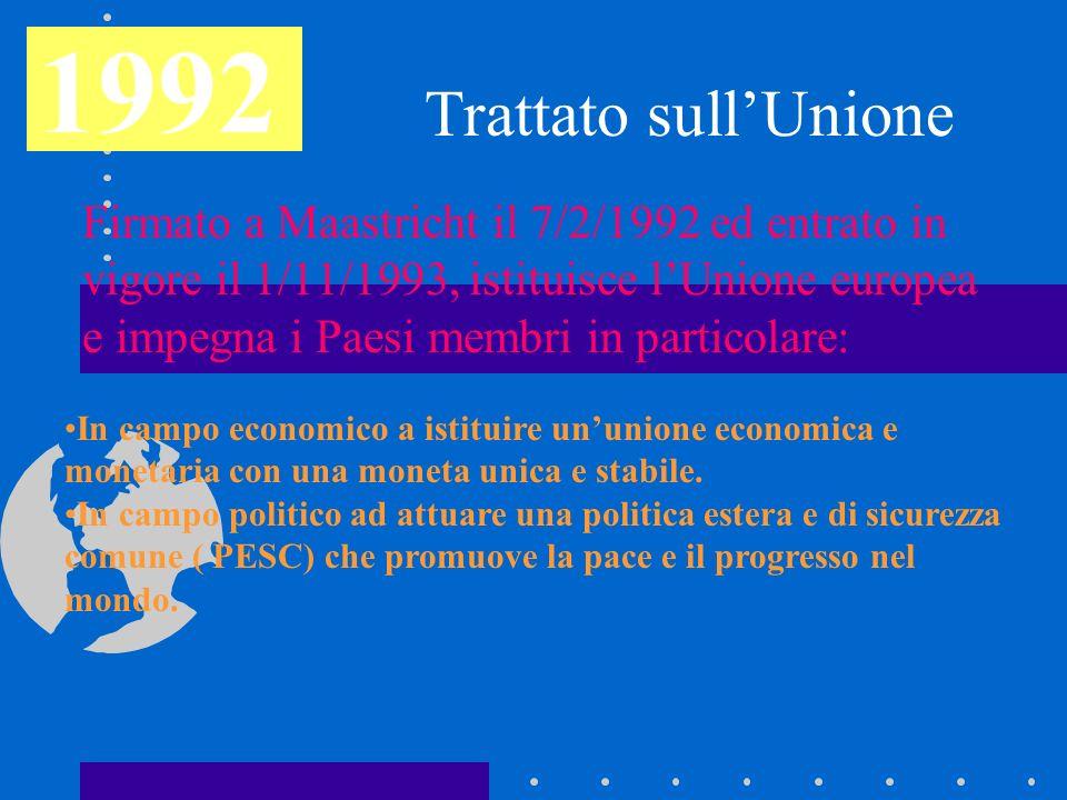 Trattato sull'Unione Firmato a Maastricht il 7/2/1992 ed entrato in vigore il 1/11/1993, istituisce l'Unione europea e impegna i Paesi membri in parti
