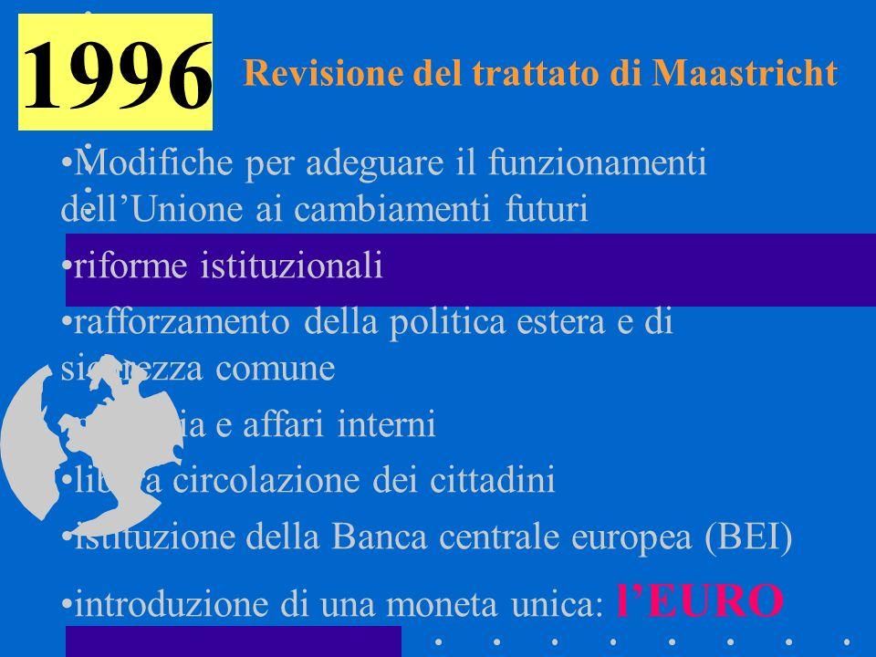 Revisione del trattato di Maastricht Modifiche per adeguare il funzionamenti dell'Unione ai cambiamenti futuri riforme istituzionali rafforzamento del