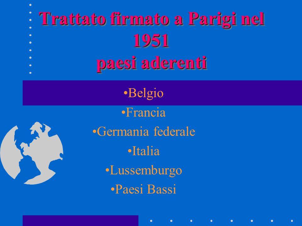 Trattato firmato a Parigi nel 1951 paesi aderenti Trattato firmato a Parigi nel 1951 paesi aderenti Belgio Francia Germania federale Italia Lussemburg