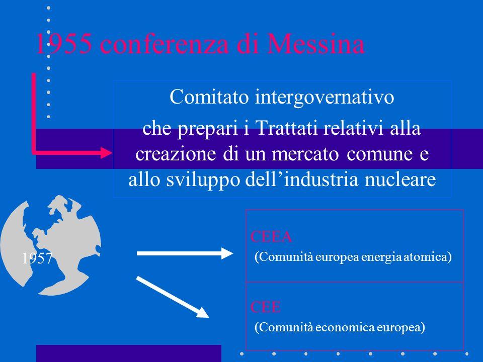 1955 conferenza di Messina Comitato intergovernativo che prepari i Trattati relativi alla creazione di un mercato comune e allo sviluppo dell'industri