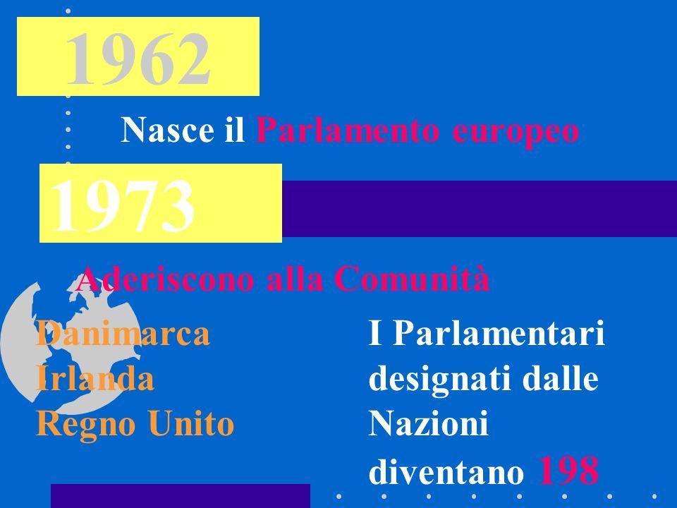 1962 Nasce il Parlamento europeo Aderiscono alla Comunità 1973 Danimarca Irlanda Regno Unito I Parlamentari designati dalle Nazioni diventano 198