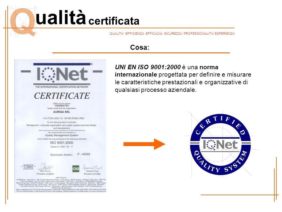 certificata ualità QUALITA' EFFICIENZA EFFICACIA SICUREZZA PROFESSIONALITA' ESPERIENZA UNI EN ISO 9001:2000 è una norma internazionale progettata per definire e misurare le caratteristiche prestazionali e organizzative di qualsiasi processo aziendale.