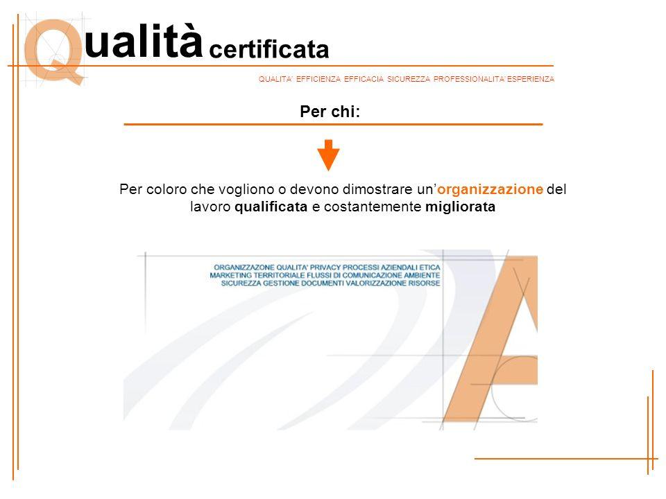certificata ualità QUALITA' EFFICIENZA EFFICACIA SICUREZZA PROFESSIONALITA' ESPERIENZA Per coloro che vogliono o devono dimostrare un'organizzazione d