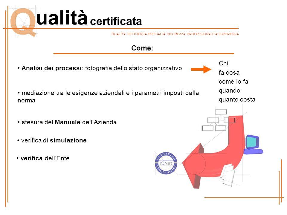 certificata ualità QUALITA' EFFICIENZA EFFICACIA SICUREZZA PROFESSIONALITA' ESPERIENZA stesura del Manuale dell'Azienda verifica di simulazione mediaz