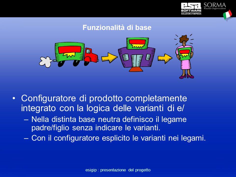 esigip : presentazione del progetto Funzionalità di base Configuratore di prodotto completamente integrato con la logica delle varianti di e/ –Nella distinta base neutra definisco il legame padre/figlio senza indicare le varianti.