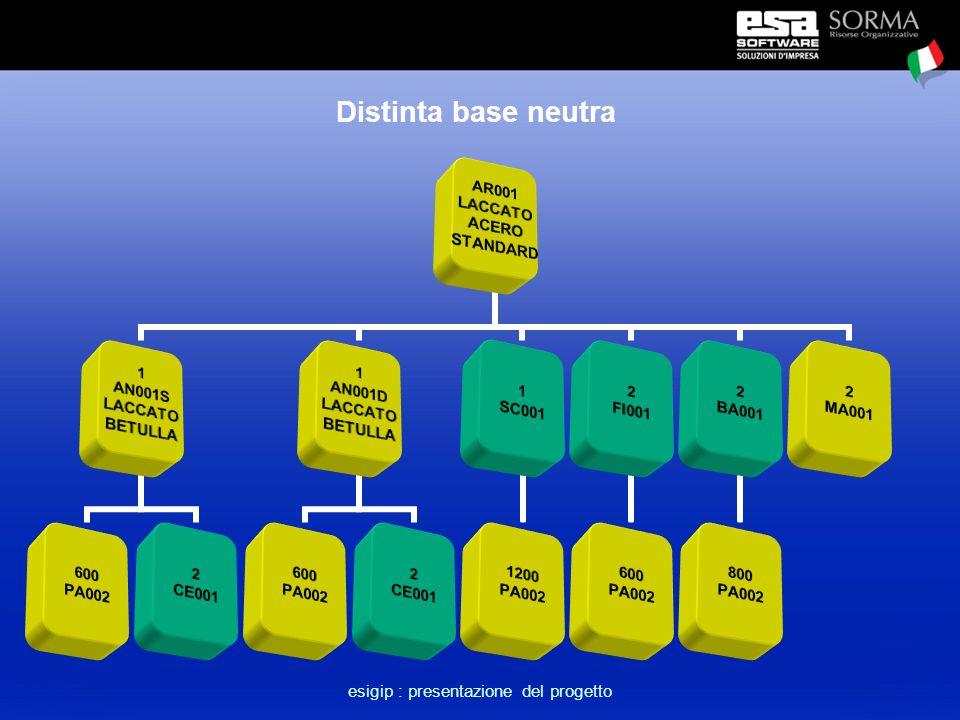 esigip : presentazione del progetto Distinta base neutra AR001 LACCATO ACERO STANDARD 1 AN001S LACCATO BETULLA 600 PA002 2 CE001 1 AN001D LACCATO BETULLA 600 PA002 2 CE001 1 SC001 1200 PA002 2 FI001 600 PA002 2 BA001 800 PA002 2 MA001