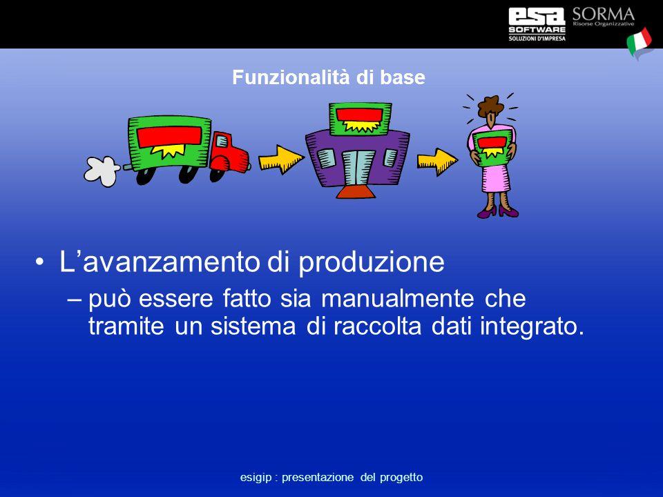 esigip : presentazione del progetto Funzionalità di base L'avanzamento di produzione –può essere fatto sia manualmente che tramite un sistema di raccolta dati integrato.