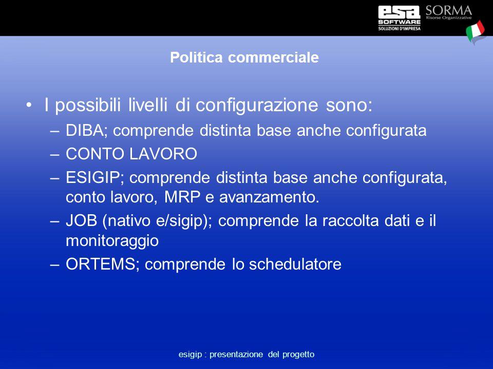 esigip : presentazione del progetto Politica commerciale I possibili livelli di configurazione sono: –DIBA; comprende distinta base anche configurata –CONTO LAVORO –ESIGIP; comprende distinta base anche configurata, conto lavoro, MRP e avanzamento.