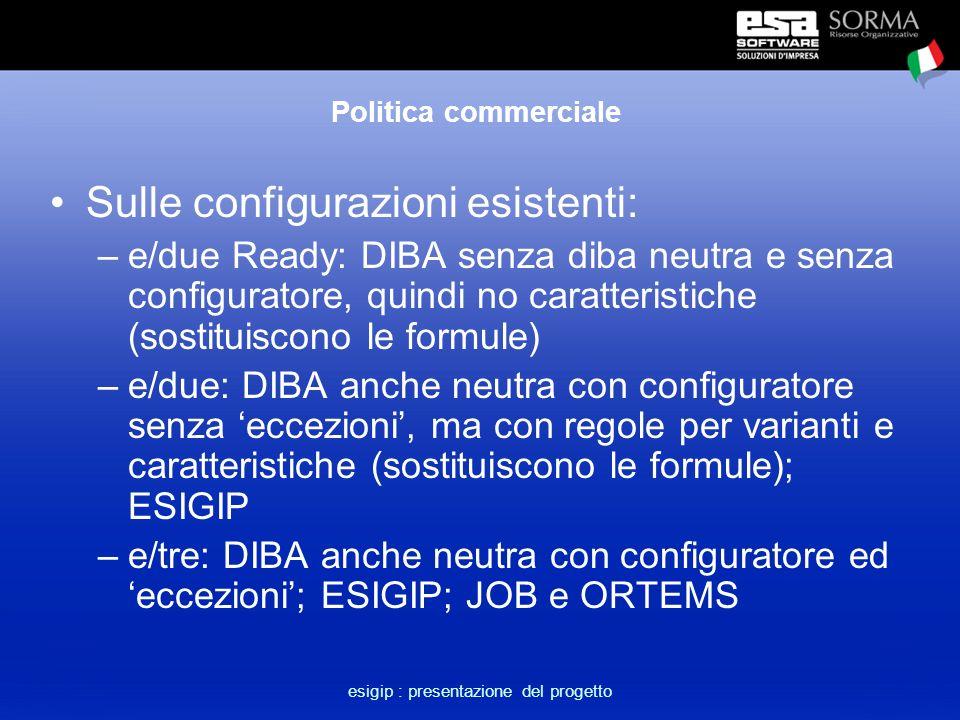 esigip : presentazione del progetto Politica commerciale Sulle configurazioni esistenti: –e/due Ready: DIBA senza diba neutra e senza configuratore, quindi no caratteristiche (sostituiscono le formule) –e/due: DIBA anche neutra con configuratore senza 'eccezioni', ma con regole per varianti e caratteristiche (sostituiscono le formule); ESIGIP –e/tre: DIBA anche neutra con configuratore ed 'eccezioni'; ESIGIP; JOB e ORTEMS