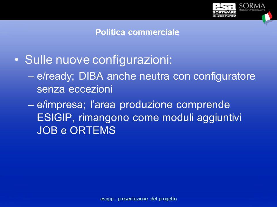 esigip : presentazione del progetto Politica commerciale Sulle nuove configurazioni: –e/ready; DIBA anche neutra con configuratore senza eccezioni –e/impresa; l'area produzione comprende ESIGIP, rimangono come moduli aggiuntivi JOB e ORTEMS