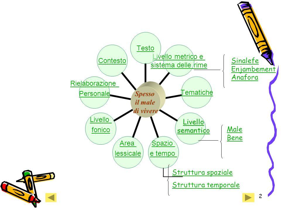 13 Livello semantico Il testo montaliano è costruito sulla dicotomia Male vs Bene, voci poste in posizione strategica e che costituiscono le parole-chiave.