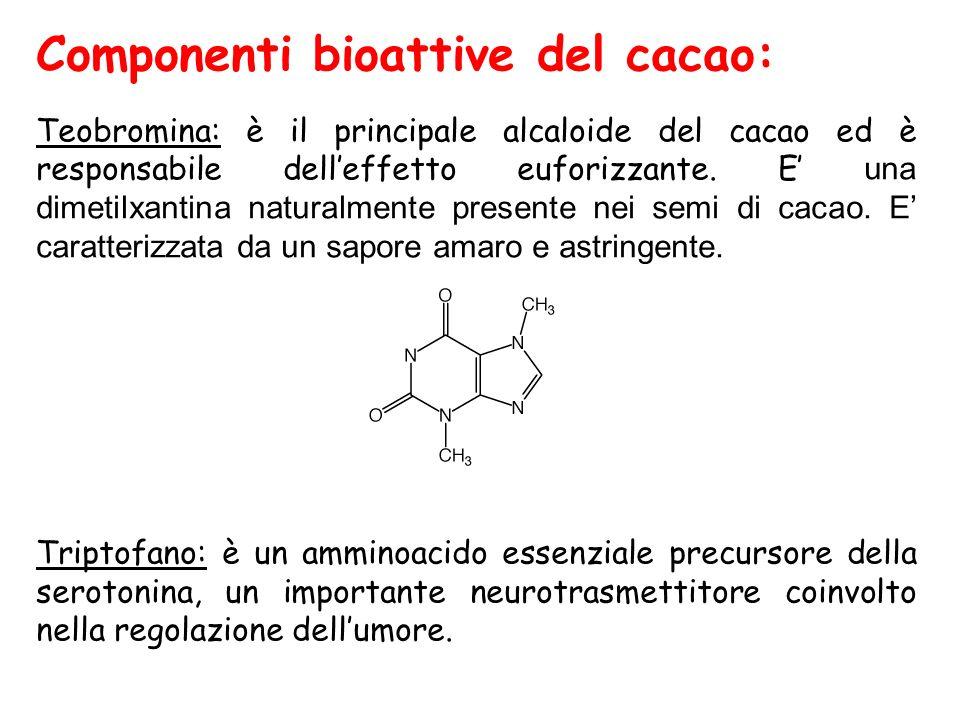 Componenti bioattive del cacao: Teobromina: è il principale alcaloide del cacao ed è responsabile dell'effetto euforizzante. E' una dimetilxantina nat