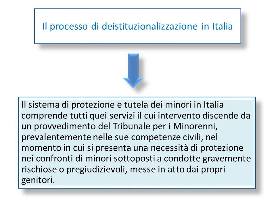 Il processo di deistituzionalizzazione in Italia Il sistema di protezione e tutela dei minori in Italia comprende tutti quei servizi il cui intervento