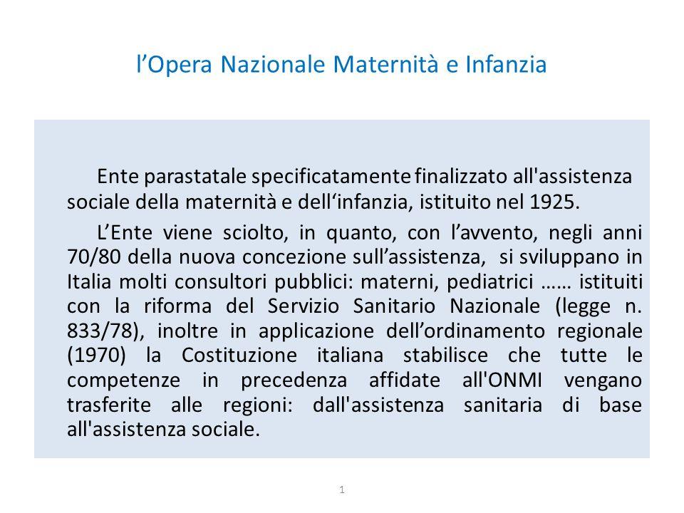 l'Opera Nazionale Maternità e Infanzia Ente parastatale specificatamente finalizzato all assistenza sociale della maternità e dell'infanzia, istituito nel 1925.