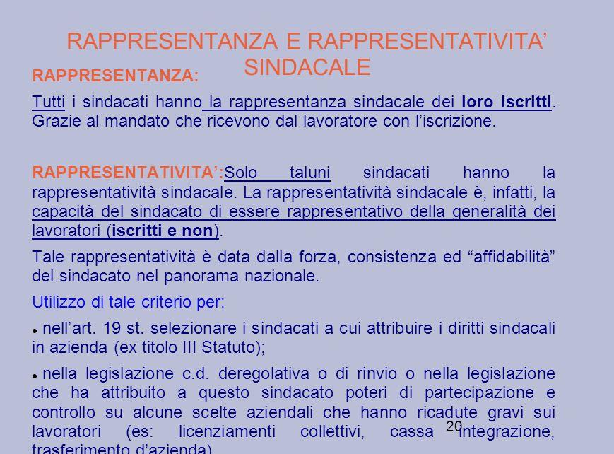 20 RAPPRESENTANZA E RAPPRESENTATIVITA' SINDACALE RAPPRESENTANZA: Tutti i sindacati hanno la rappresentanza sindacale dei loro iscritti. Grazie al mand