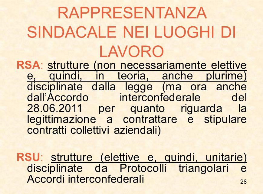 28 RAPPRESENTANZA SINDACALE NEI LUOGHI DI LAVORO RSA: strutture (non necessariamente elettive e, quindi, in teoria, anche plurime) disciplinate dalla