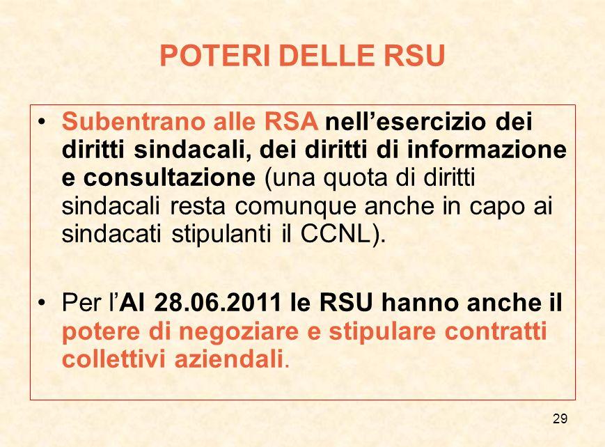 29 POTERI DELLE RSU Subentrano alle RSA nell'esercizio dei diritti sindacali, dei diritti di informazione e consultazione (una quota di diritti sindac