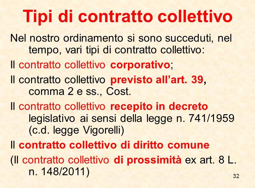 32 Tipi di contratto collettivo Nel nostro ordinamento si sono succeduti, nel tempo, vari tipi di contratto collettivo: Il contratto collettivo corpor