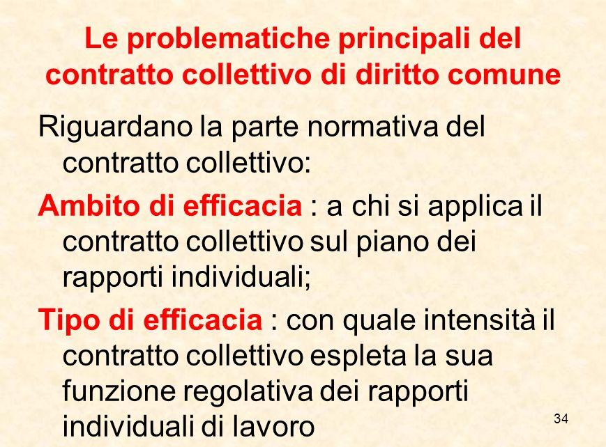 34 Le problematiche principali del contratto collettivo di diritto comune Riguardano la parte normativa del contratto collettivo: Ambito di efficacia