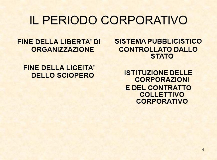 4 IL PERIODO CORPORATIVO FINE DELLA LIBERTA' DI ORGANIZZAZIONE FINE DELLA LICEITA' DELLO SCIOPERO SISTEMA PUBBLICISTICO CONTROLLATO DALLO STATO ISTITU