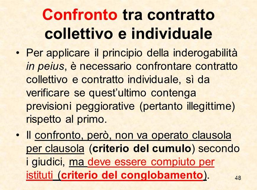 48 Confronto tra contratto collettivo e individuale Per applicare il principio della inderogabilità in peius, è necessario confrontare contratto colle