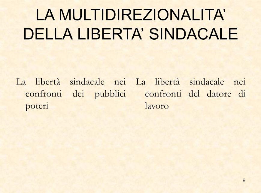 40 La giurisprudenza (3) Art.2070 cod. civ.