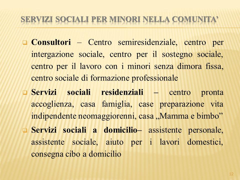  Consultori – Centro semiresidenziale, centro per intergazione sociale, centro per il sostegno sociale, centro per il lavoro con i minori senza dimor