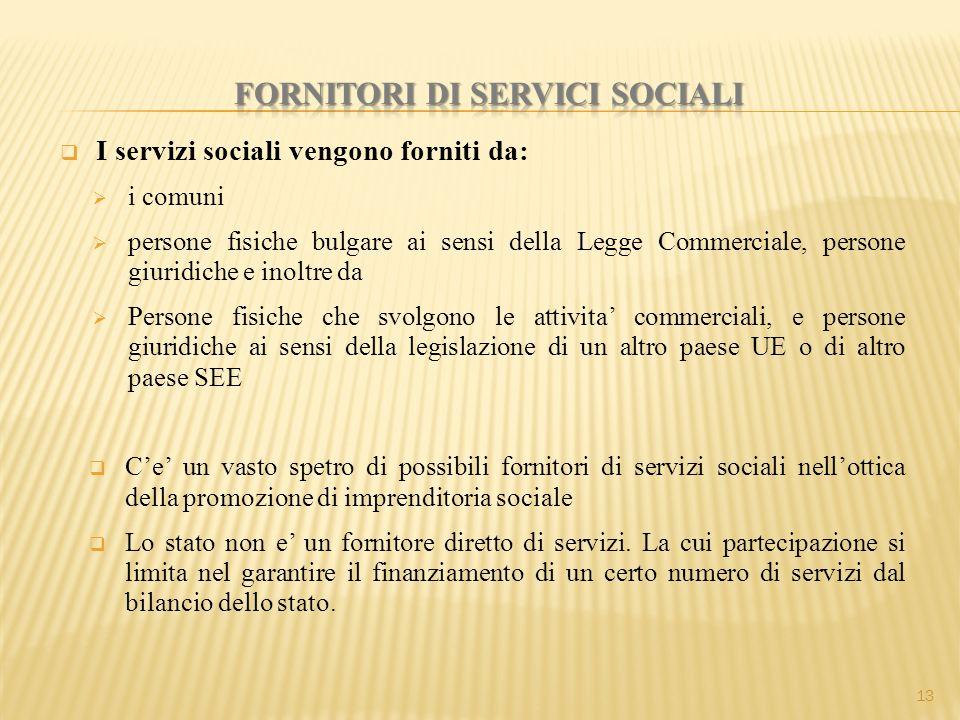  I servizi sociali vengono forniti da:  i comuni  persone fisiche bulgare ai sensi della Legge Commerciale, persone giuridiche e inoltre da  Persone fisiche che svolgono le attivita' commerciali, e persone giuridiche ai sensi della legislazione di un altro paese UE o di altro paese SEE  C'e' un vasto spetro di possibili fornitori di servizi sociali nell'ottica della promozione di imprenditoria sociale  Lo stato non e' un fornitore diretto di servizi.