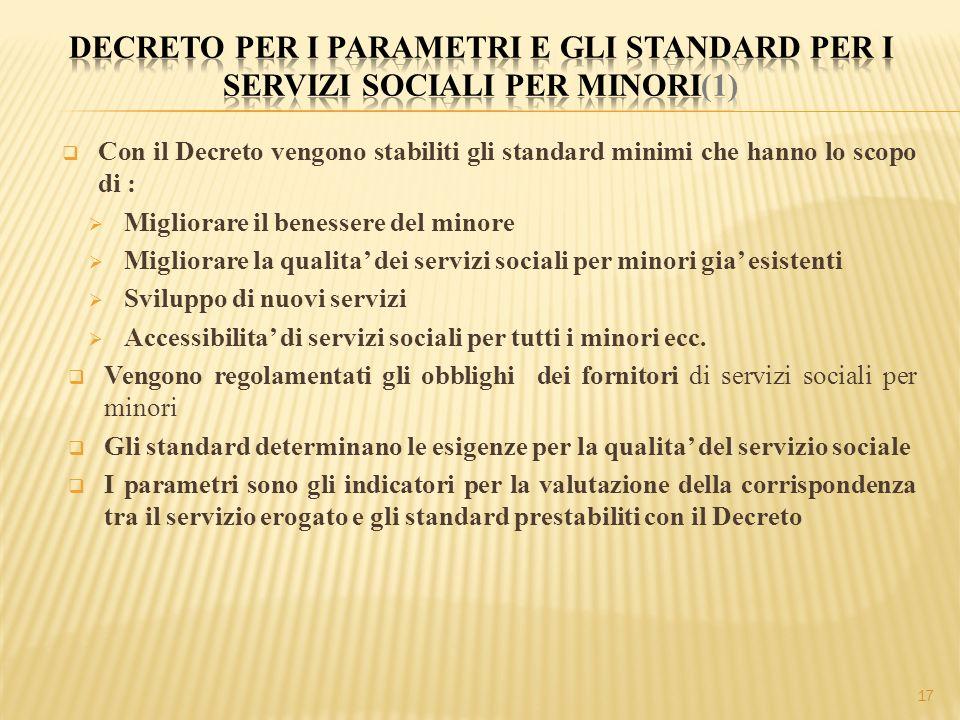  Con il Decreto vengono stabiliti gli standard minimi che hanno lo scopo di :  Migliorare il benessere del minore  Migliorare la qualita' dei servi