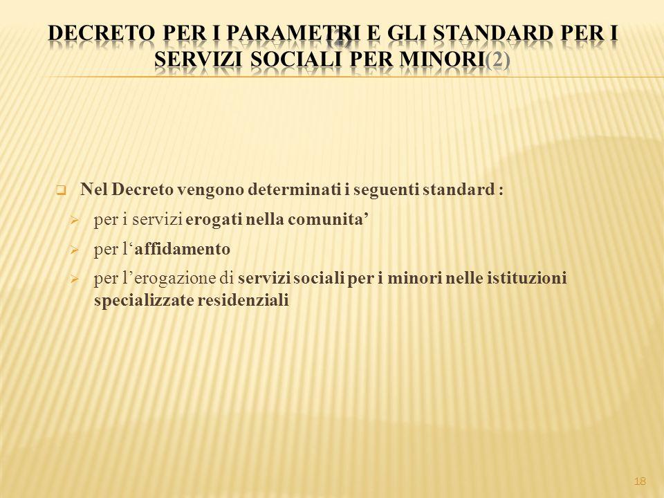  Nel Decreto vengono determinati i seguenti standard :  per i servizi erogati nella comunita'  per l'affidamento  per l'erogazione di servizi soci