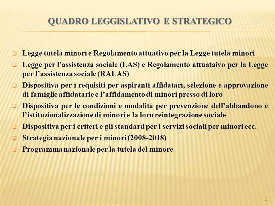 QUADRO LEGGISLATIVO E STRATEGICO  Legge tutela minori e Regolamento attuativo per la Legge tutela minori  Legge per l'assistenza sociale (LAS) e Reg
