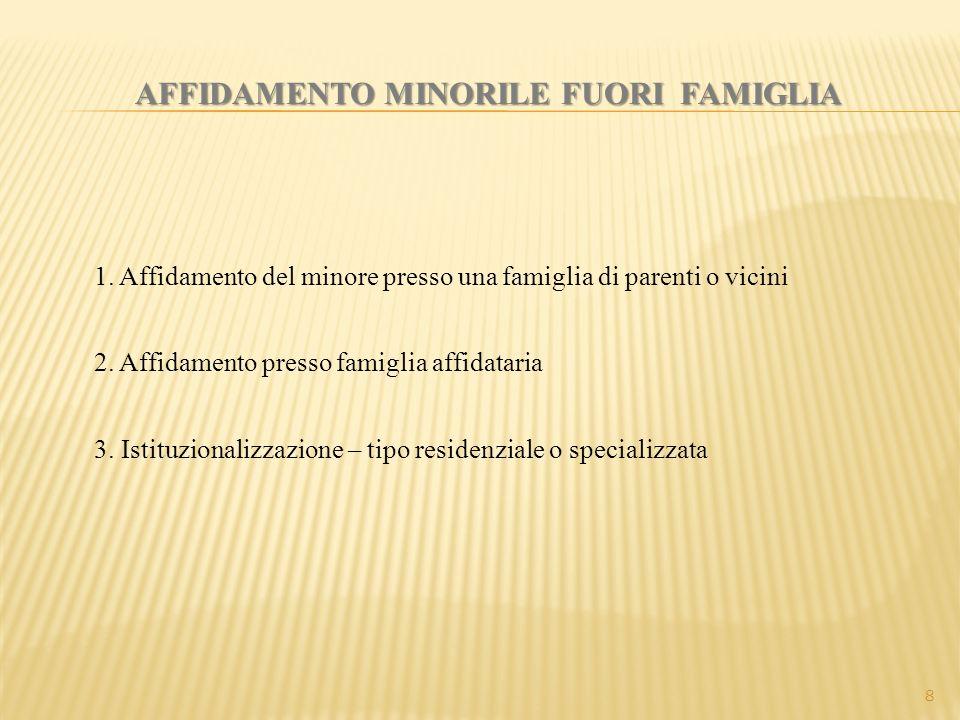 AFFIDAMENTO MINORILE FUORI FAMIGLIA 1. Affidamento del minore presso una famiglia di parenti o vicini 2. Affidamento presso famiglia affidataria 3. Is