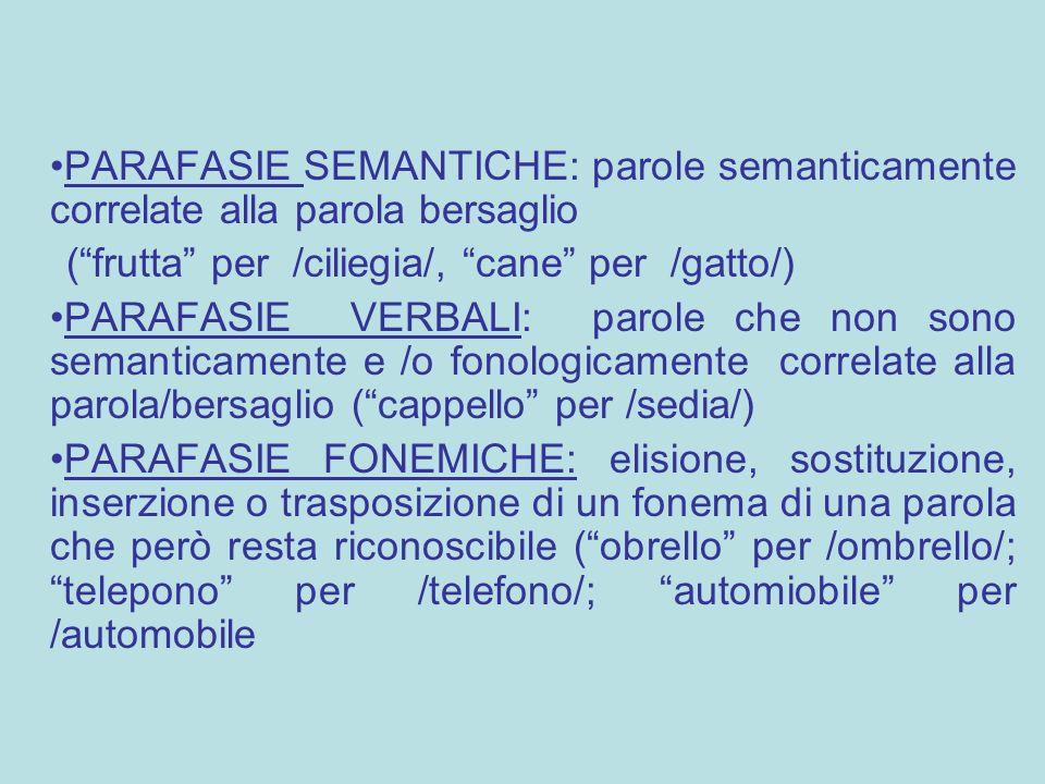 """PARAFASIE SEMANTICHE: parole semanticamente correlate alla parola bersaglio (""""frutta"""" per /ciliegia/, """"cane"""" per /gatto/) PARAFASIE VERBALI: parole ch"""