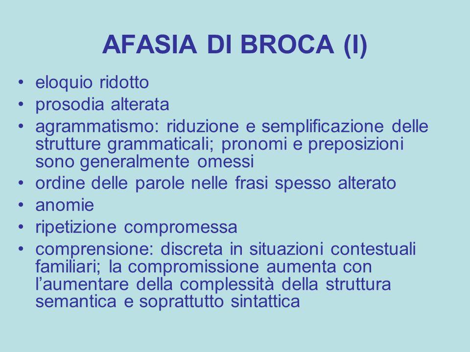 AFASIA DI BROCA (I) eloquio ridotto prosodia alterata agrammatismo: riduzione e semplificazione delle strutture grammaticali; pronomi e preposizioni s