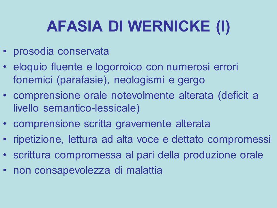 AFASIA DI WERNICKE (I) prosodia conservata eloquio fluente e logorroico con numerosi errori fonemici (parafasie), neologismi e gergo comprensione oral