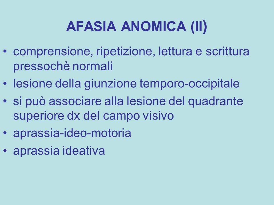 AFASIA ANOMICA (II ) comprensione, ripetizione, lettura e scrittura pressochè normali lesione della giunzione temporo-occipitale si può associare alla