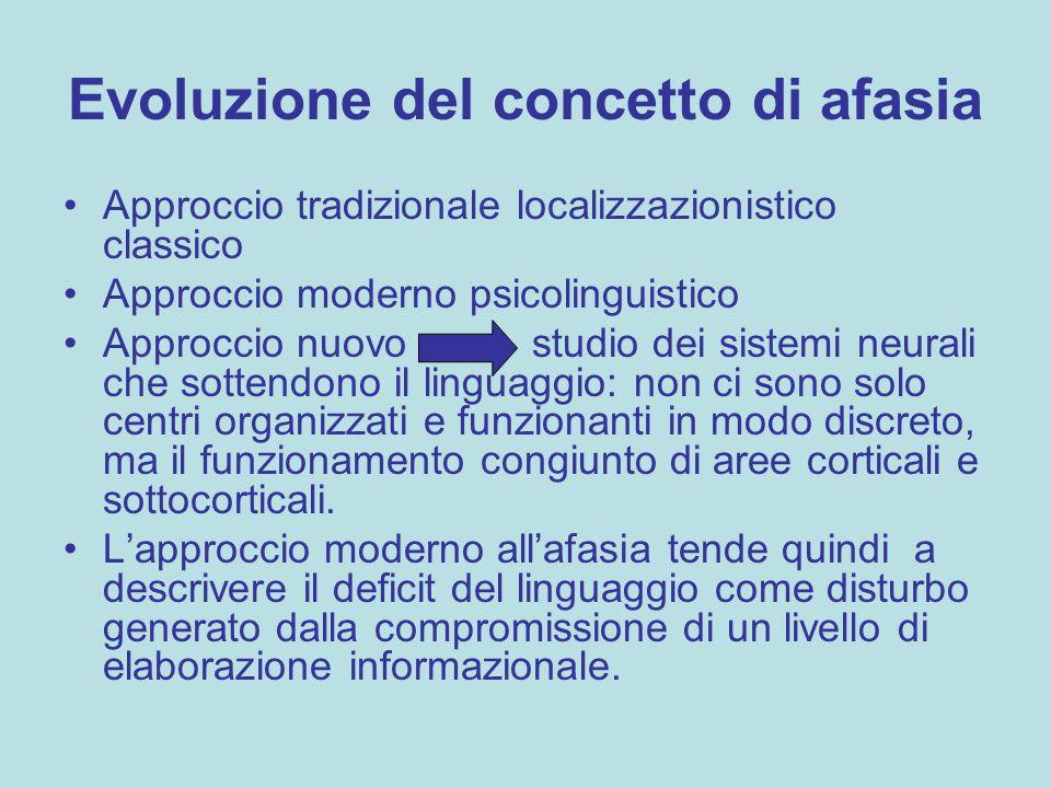 Evoluzione del concetto di afasia Approccio tradizionale localizzazionistico classico Approccio moderno psicolinguistico Approccio nuovo studio dei si