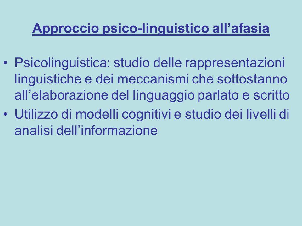 Approccio psico-linguistico all'afasia Psicolinguistica: studio delle rappresentazioni linguistiche e dei meccanismi che sottostanno all'elaborazione