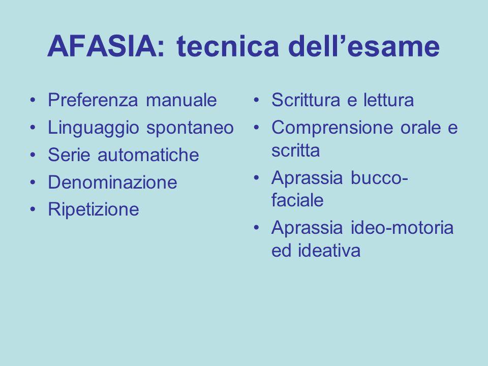 AFASIA: tecnica dell'esame Preferenza manuale Linguaggio spontaneo Serie automatiche Denominazione Ripetizione Scrittura e lettura Comprensione orale