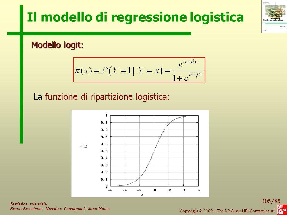 105/85 Copyright © 2009 – The McGraw-Hill Companies srl Statistica aziendale Bruno Bracalente, Massimo Cossignani, Anna Mulas Il modello di regressione logistica Modello logit: La funzione di ripartizione logistica: