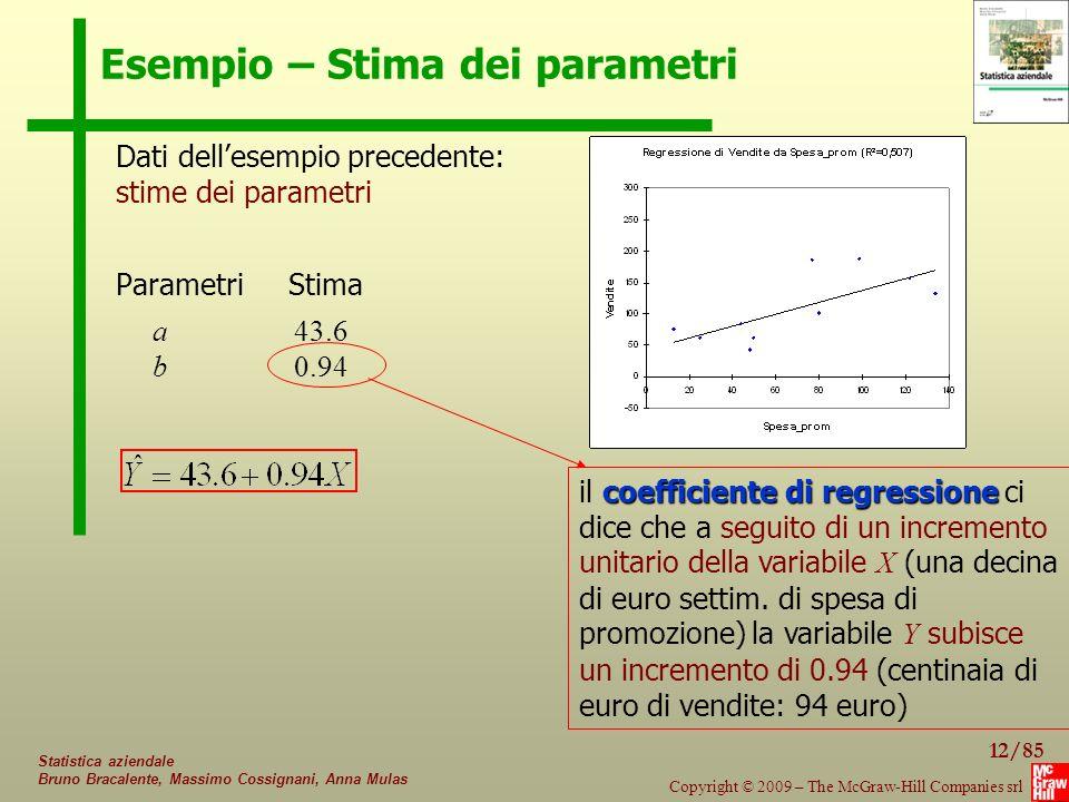 12/85 Copyright © 2009 – The McGraw-Hill Companies srl Statistica aziendale Bruno Bracalente, Massimo Cossignani, Anna Mulas Esempio – Stima dei parametri Dati dell'esempio precedente: stime dei parametri Parametri Stima a 43.6 b 0.94 coefficiente di regressione il coefficiente di regressione ci dice che a seguito di un incremento unitario della variabile X (una decina di euro settim.