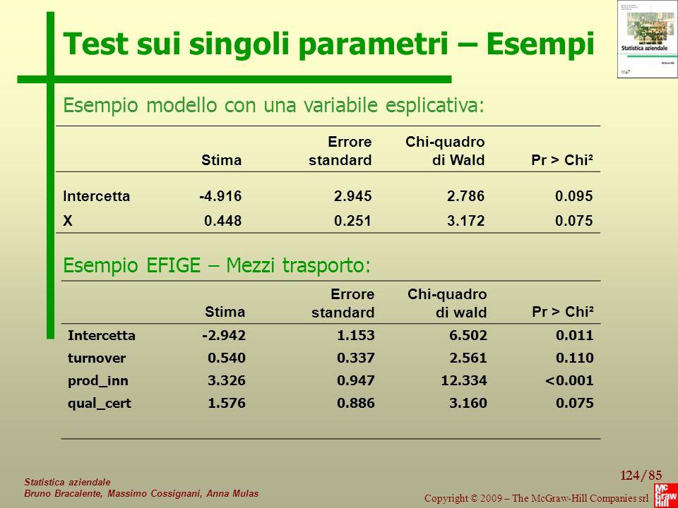 124/85 Copyright © 2009 – The McGraw-Hill Companies srl Statistica aziendale Bruno Bracalente, Massimo Cossignani, Anna Mulas Test sui singoli paramet