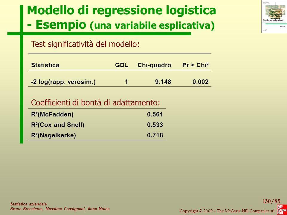 130/85 Copyright © 2009 – The McGraw-Hill Companies srl Statistica aziendale Bruno Bracalente, Massimo Cossignani, Anna Mulas Modello di regressione l