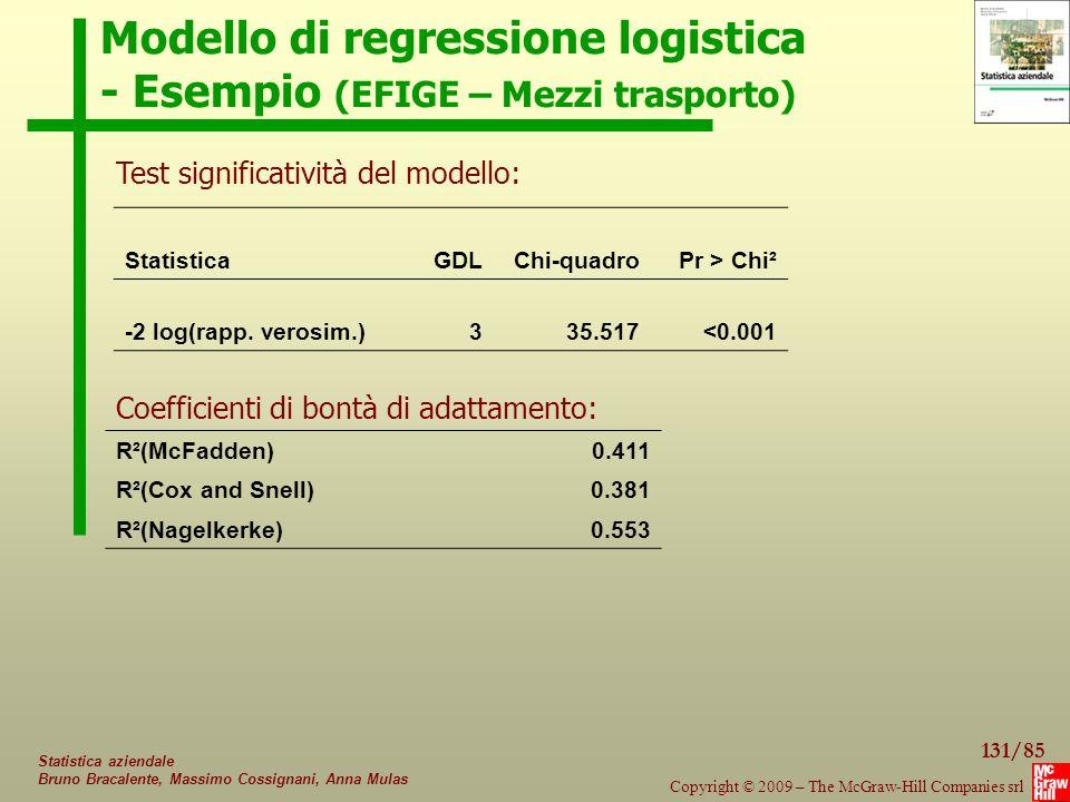 131/85 Copyright © 2009 – The McGraw-Hill Companies srl Statistica aziendale Bruno Bracalente, Massimo Cossignani, Anna Mulas Modello di regressione l
