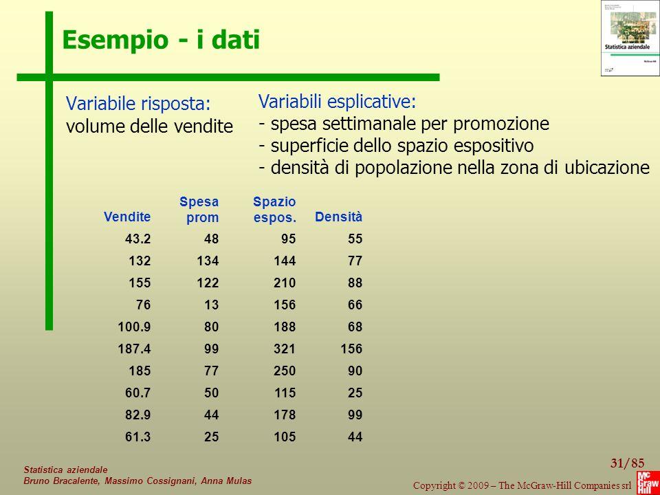 31/85 Copyright © 2009 – The McGraw-Hill Companies srl Statistica aziendale Bruno Bracalente, Massimo Cossignani, Anna Mulas Esempio - i dati Variabil