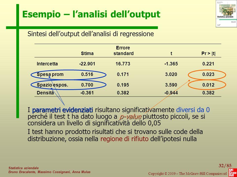 32/85 Copyright © 2009 – The McGraw-Hill Companies srl Statistica aziendale Bruno Bracalente, Massimo Cossignani, Anna Mulas Esempio – l'analisi dell'output Sintesi dell'output dell'analisi di regressione parametri evidenziati p-value I parametri evidenziati risultano significativamente diversi da 0 perché il test t ha dato luogo a p-value piuttosto piccoli, se si considera un livello di significatività dello 0,05 I test hanno prodotto risultati che si trovano sulle code della distribuzione, ossia nella regione di rifiuto dell'ipotesi nulla Stima Errore standardtPr > |t| Intercetta-22.90116.773-1.3650.221 Spesa prom0.5160.1713.0200.023 Spazio espos.0.7000.1953.5900.012 Densità-0.3610.382-0.9440.382